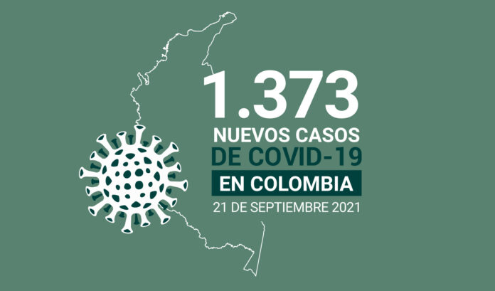 casos activos de COVID19 tiene Colombia al 22 de septiembre