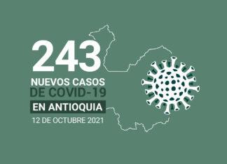 Situación del COVID19 en Antioquia: 750.361 casos acumulados