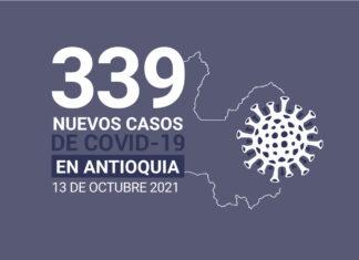 Casos de COVID19 en Antioquia al 13 de octubre