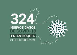 Casos de COVID19 en Antioquia al 21 de octubre
