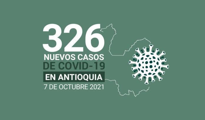 Casos de COVID19 en Antioquia este jueves 7 de octubre