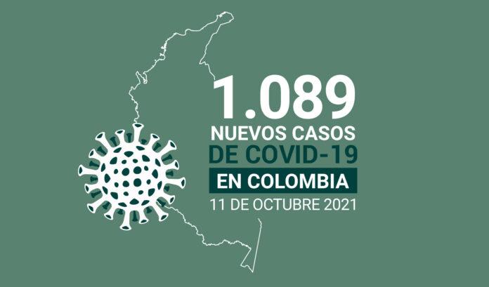 Casos de COVID19 en Colombia al 11 de octubre