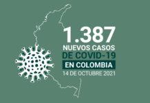 Casos de COVID19 en Colombia al 14 de octubre