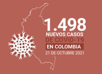 Casos de COVID19 en Colombia al 21 de octubre
