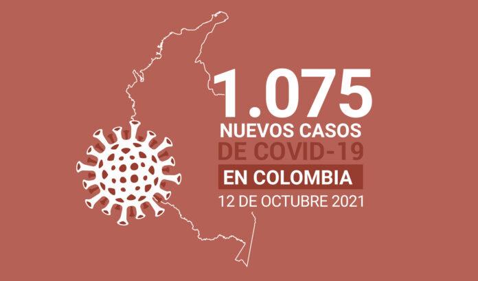 Casos de COVID19 tiene Colombia al 12 de octubre
