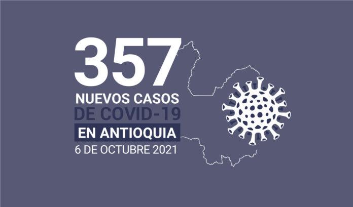 Contagios de COVID19 en Antioquia al 6 de octubre