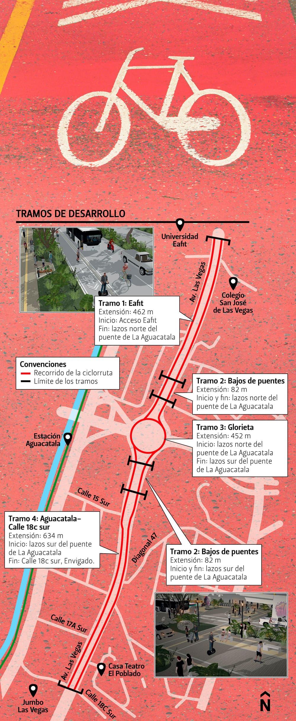 La ciclorruta de la avenida Las Vegas seguirá al sur por ambos costados