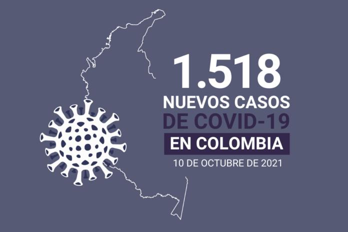 Menos de 15.000 casos activos de COVID19 tiene Colombia al 10 de octubre