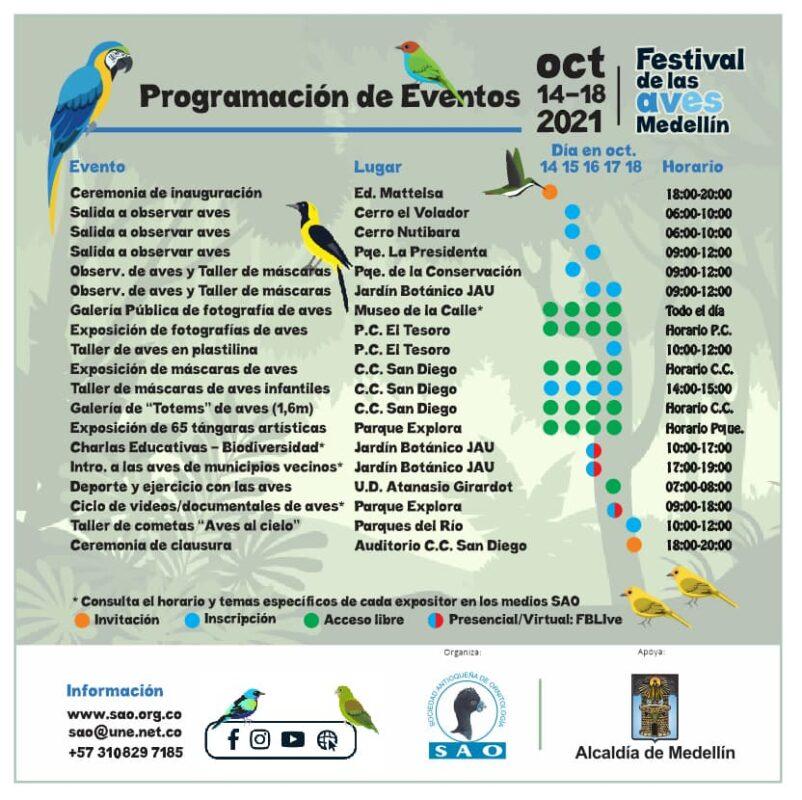 Prográmese-para-disfrutar-en-octubre-del-Festival-de-las-Aves-de-Medellín