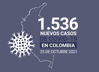 Casos de COVID19 en Colombia al 25 de octubre
